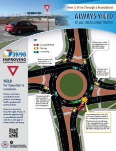 roundabout_yield